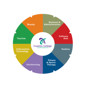 Crumlin-College-Further-Education
