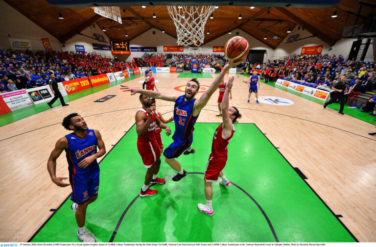 Basketball Ireland Covid Plan